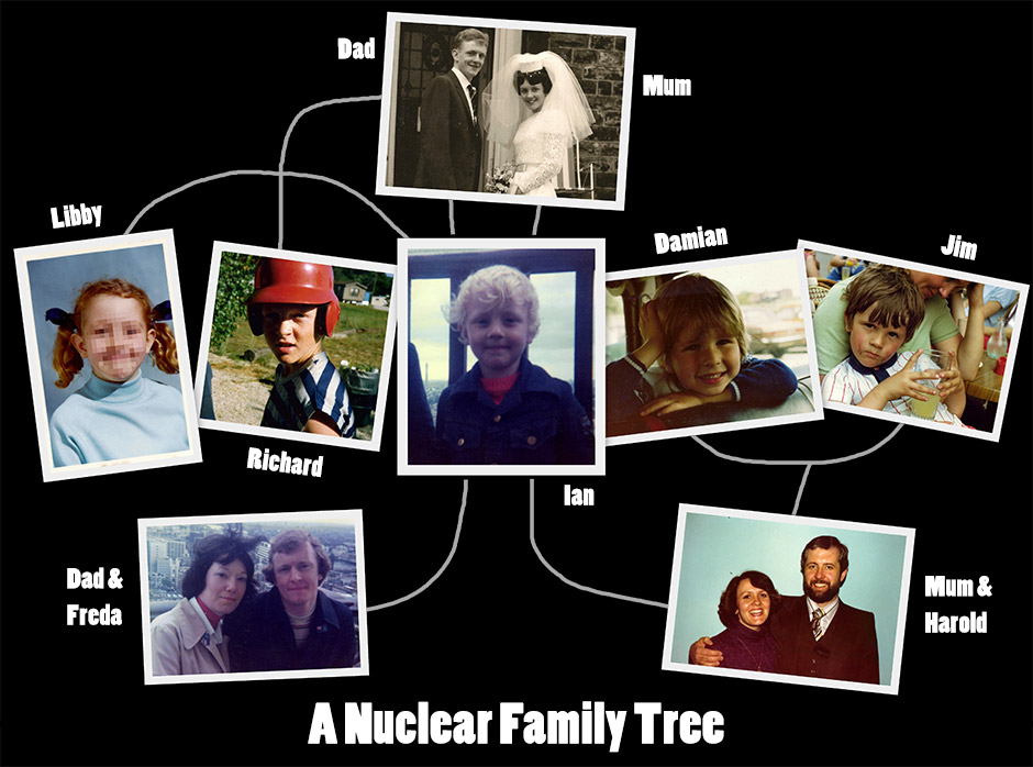 A Nuclear Family Tree